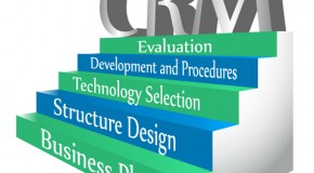 CRM Software Systems for Small Business